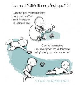 motricite_libre_assis